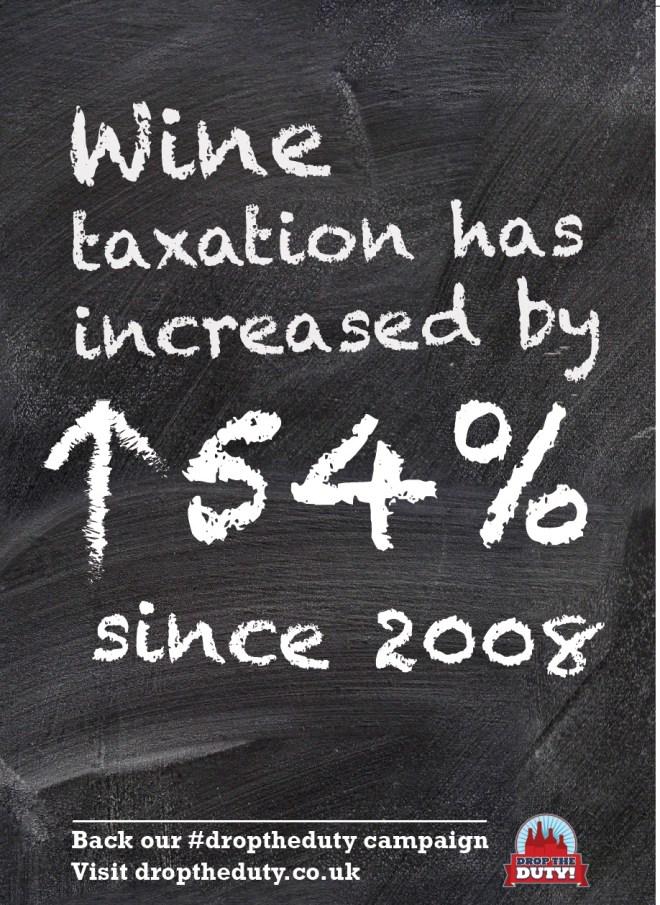 Wine 54%