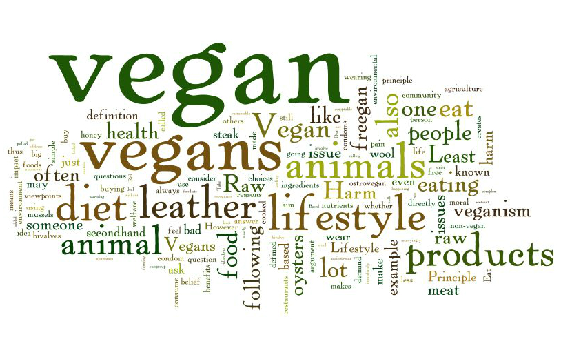 What is a Vegan?  A Modern Look at the Definition