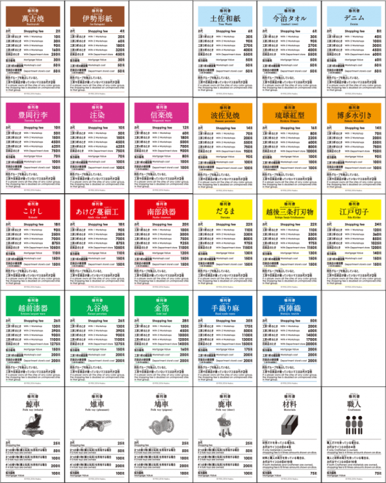 japan-artcrafts-monopoly_titleDeed