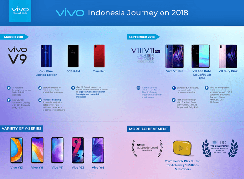 Highres-Purple-Vivo-Indonesia-Journey-on-2018-Purpled72285a518198284.png