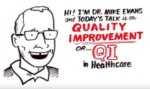 Quality Improvement in Healthcare Dr Mike Evans