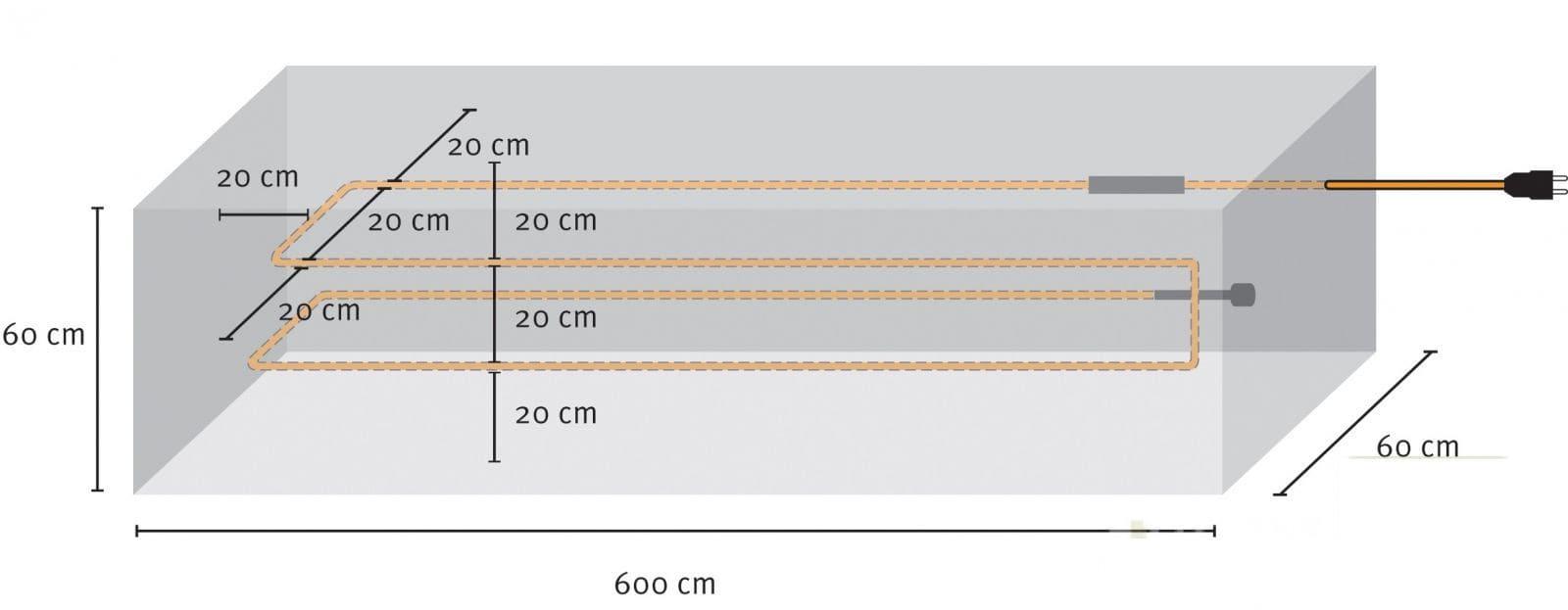 Perhitungan panjang kabel pemanas