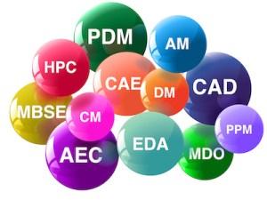 PLM Market Segments