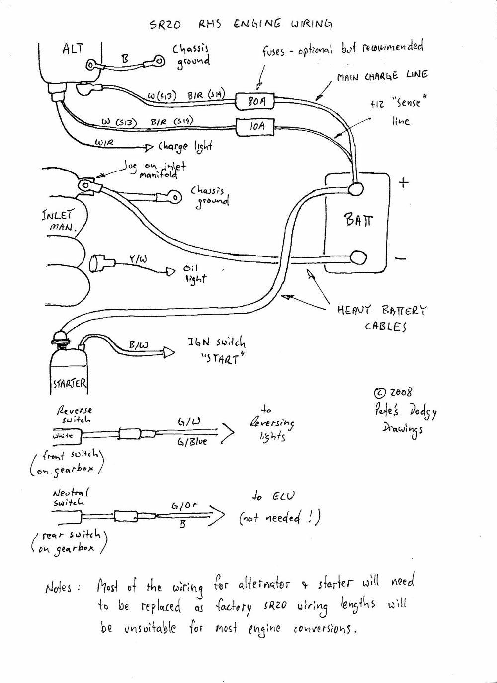 medium resolution of  s13 sr20det wiring harness diagram wiring diagrams fj on 2000 bluebird bus wiring diagram