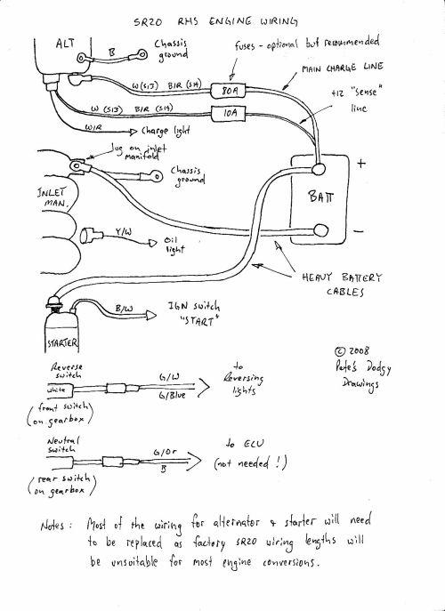 small resolution of  s13 sr20det wiring harness diagram wiring diagrams fj on 2000 bluebird bus wiring diagram