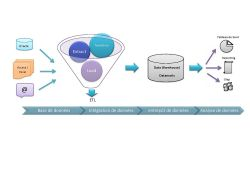 What is an ETL and why PLM should care?