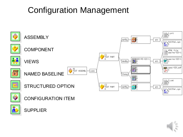 Configuration Management Baseline