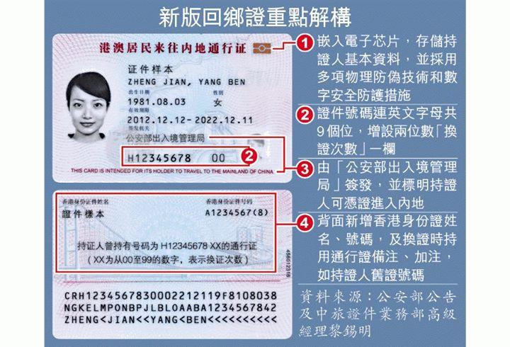 「臺胞證」免簽注。中國併吞臺灣的一大步   民報 Taiwan People News