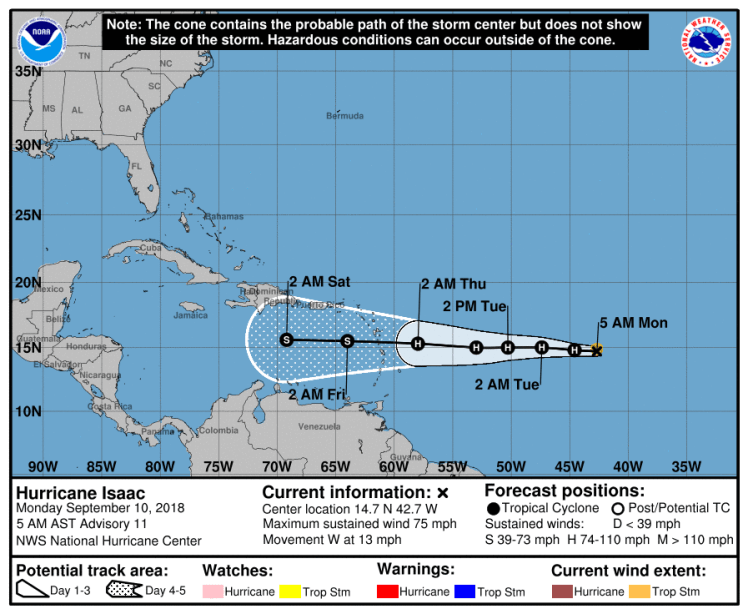 Hurricane Isaac Mon 10 Sept 2018
