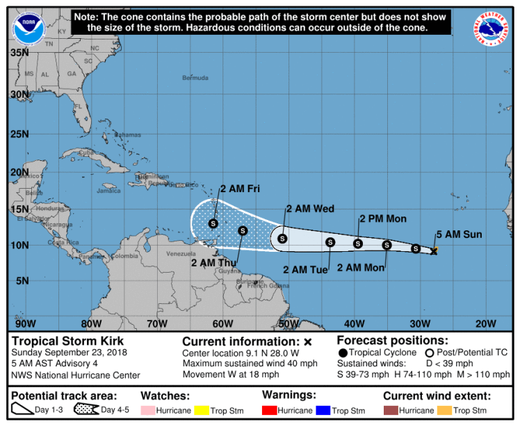 Tropical Storm Kirk