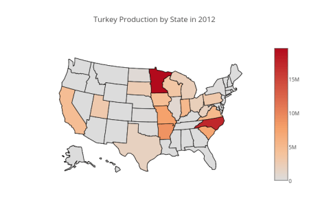 Turkey Production in 2012
