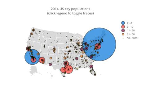 2014 US city populations<br data-recalc-dims=