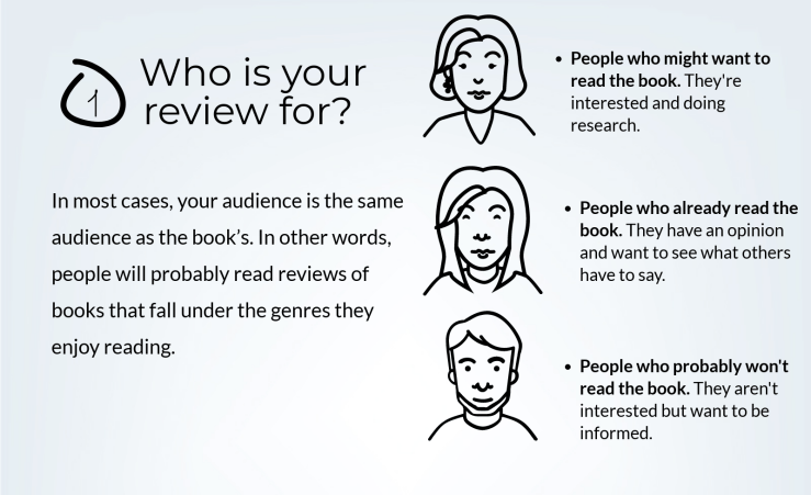 Who is your book review audience?