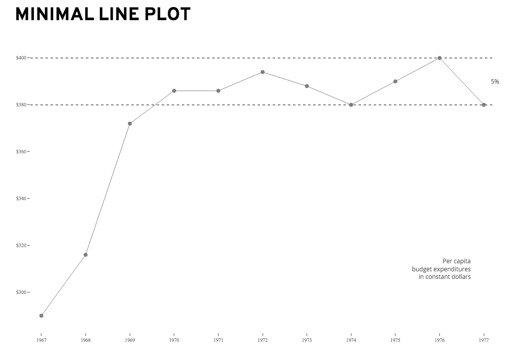 plot diagram fill in one gang two way switch wiring modern analytics apps for the enterprise plotly