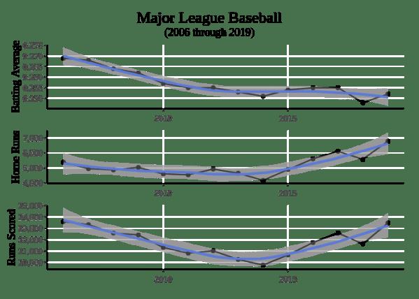 League Metrics