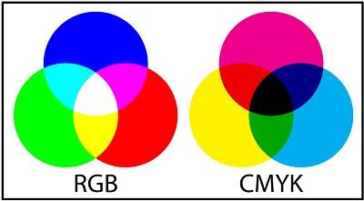RGB vs CMYK.jpg