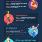 Fitness for Musicians…