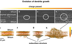 miscroscope photos of solid state battery showing growth of dendrite needles