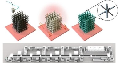 3D printed batteries image shows diagram of lattice