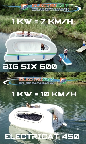 Electricat electric boat