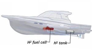 cutawat of hydrogen fuel cell boat showing cells and hydrogen tanks