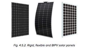 Solar Electric Boats - three solar panels