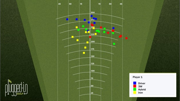 Player 1 Tee Shots - All Clubs