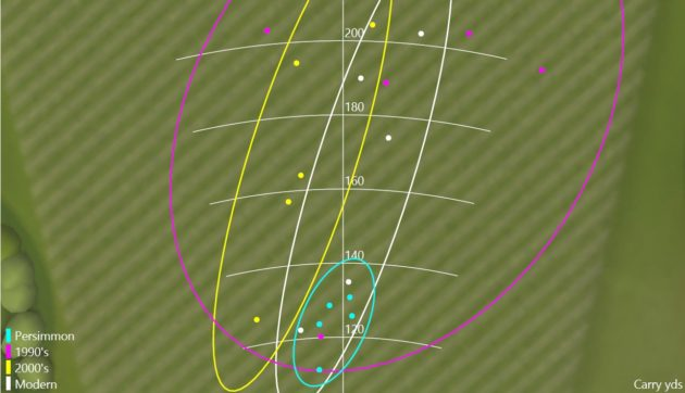 Player 5 Dispersion