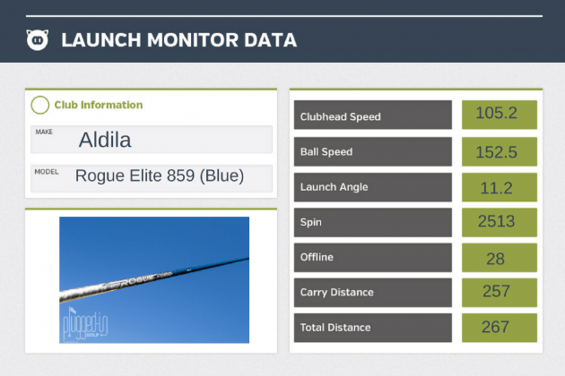 Aldila-Rogue-Elite-Blue-LM-Data
