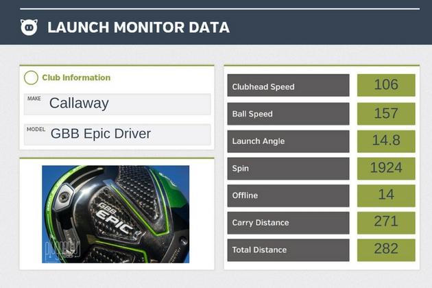 Callaway GBB Epic Driver LM Data (1)