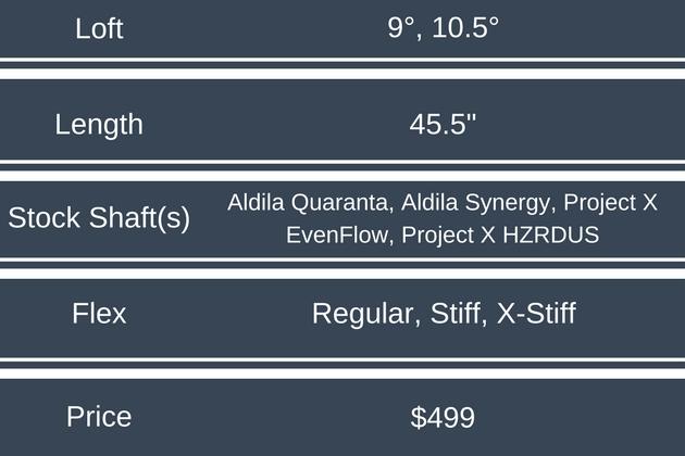 Callaway Rogue Sub Zero Driver Price and Specs