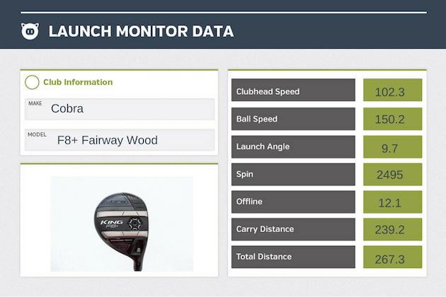 Cobra-F8+-Fariway-LM-Data