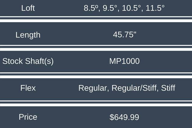 XXIO X Driver Specs