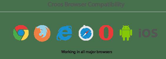 Envato Portfolio y Afiliado para WordPress