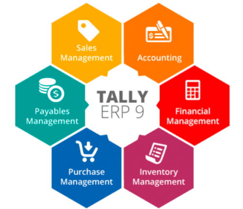 Tally ERP 9 Crack 2021 [100% Working] Download Latest