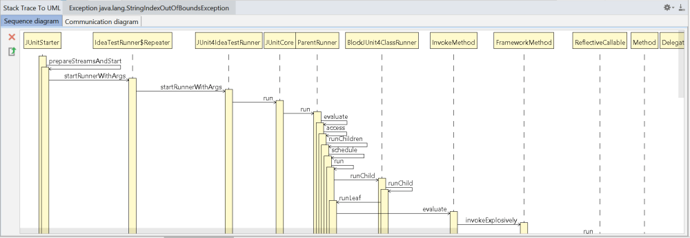 medium resolution of draws uml sequence and communication diagrams from jvm stacktrace from exceptions works with java kotlin scala etc to open click on analyze open stack