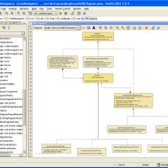 How To Do Class Diagram Automotive Wiring Diagrams For Dummies Code Navigator - Plugins | Jetbrains