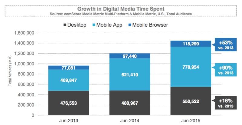 app-vs-mobile-web