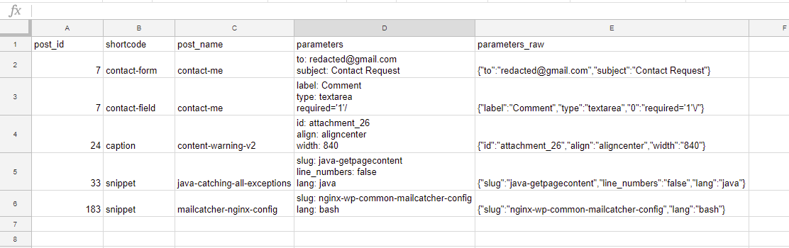 List all shortcodes in CSV format.