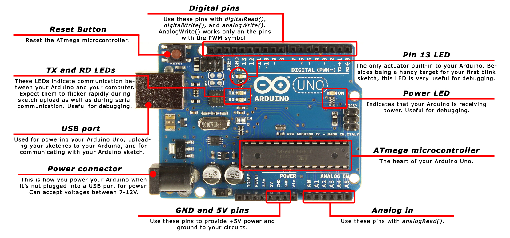 Getting Started With Arduino L0 Plugnmake Fablab Delft Advanced Led Blink Circuit