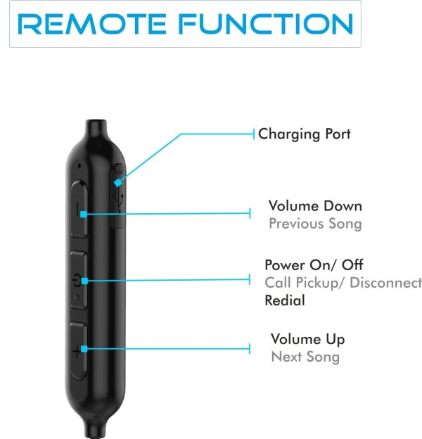 Remote Function 1