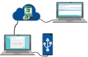 USB Redirector Client 6.12 Crack + Keygen [2021] Free Download