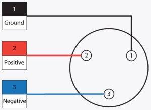 Can a XLR to RCA adapter ruin an equipment ?  diyAudio