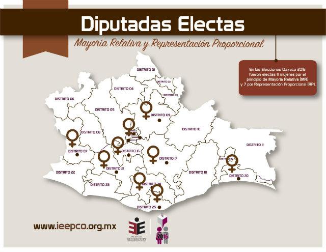 mujeres-diputadas-electas