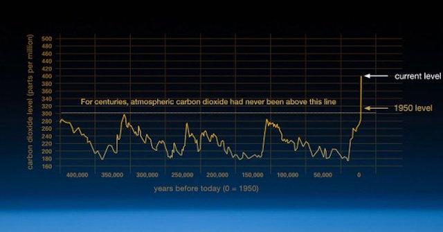 calentamiento global ciencia NASA