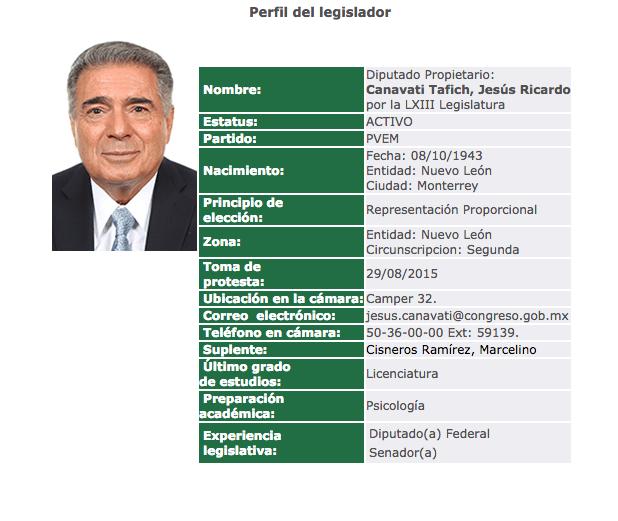 El diputado del Verde que no asistió a una sola votación en esta sesión ordinaria