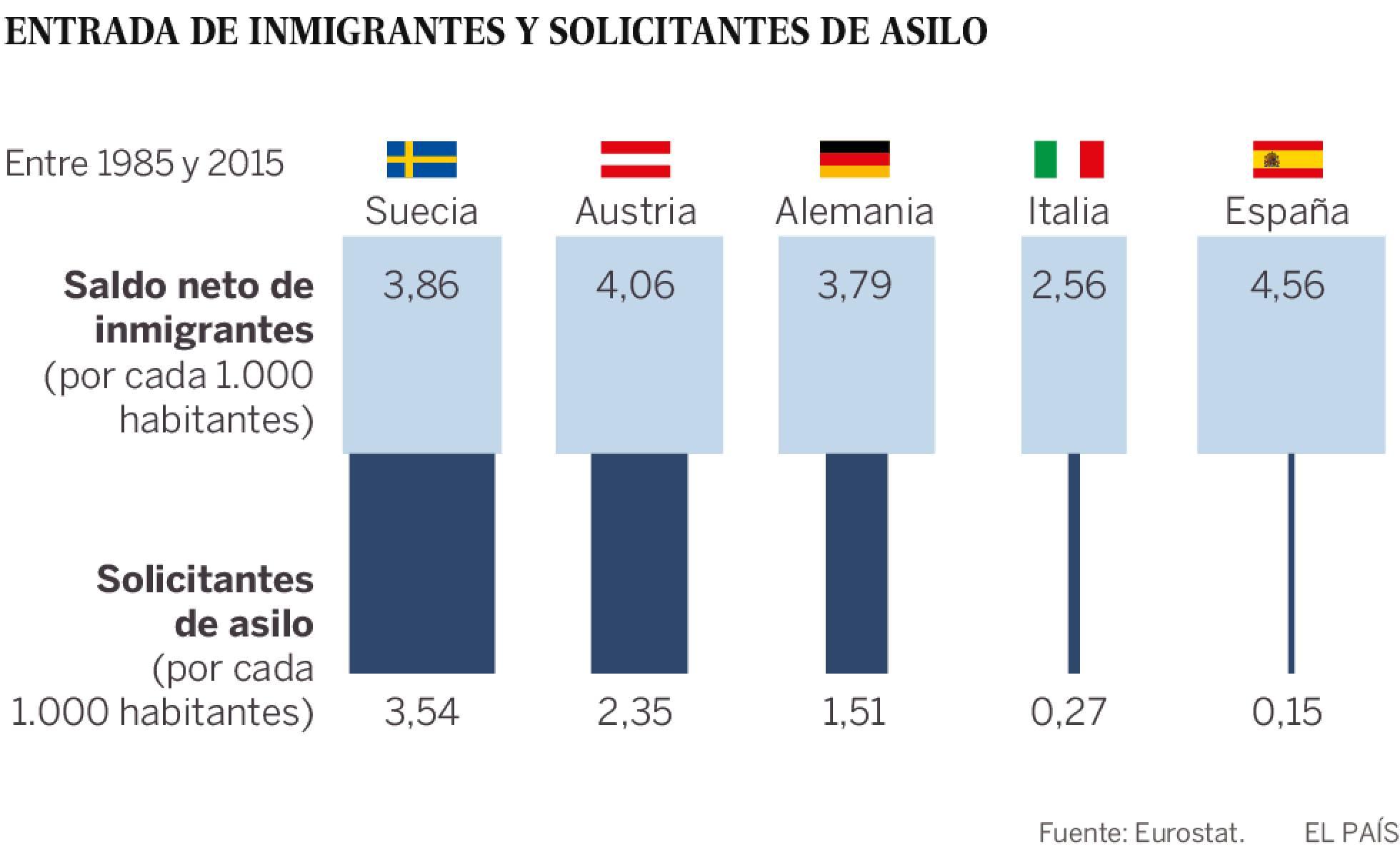 Refugiados ayudan a economías locales