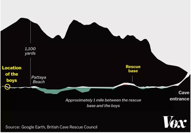 Mapa de las cuevas y plan de rescate