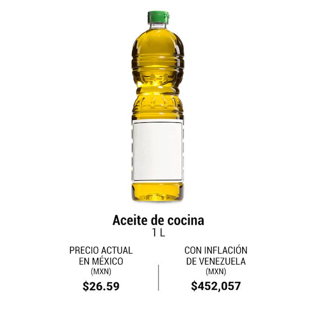 Aceite