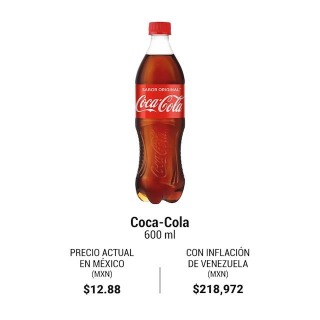 Coca-Cola inflación Venezuela